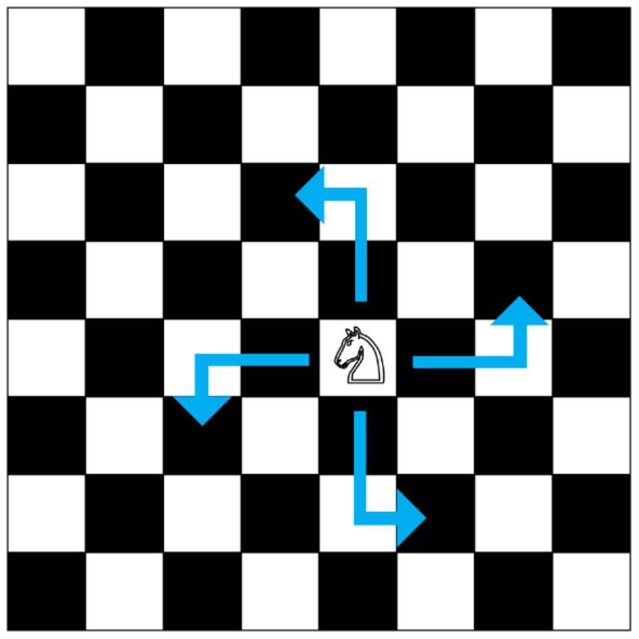 quan mã trong cờ vua