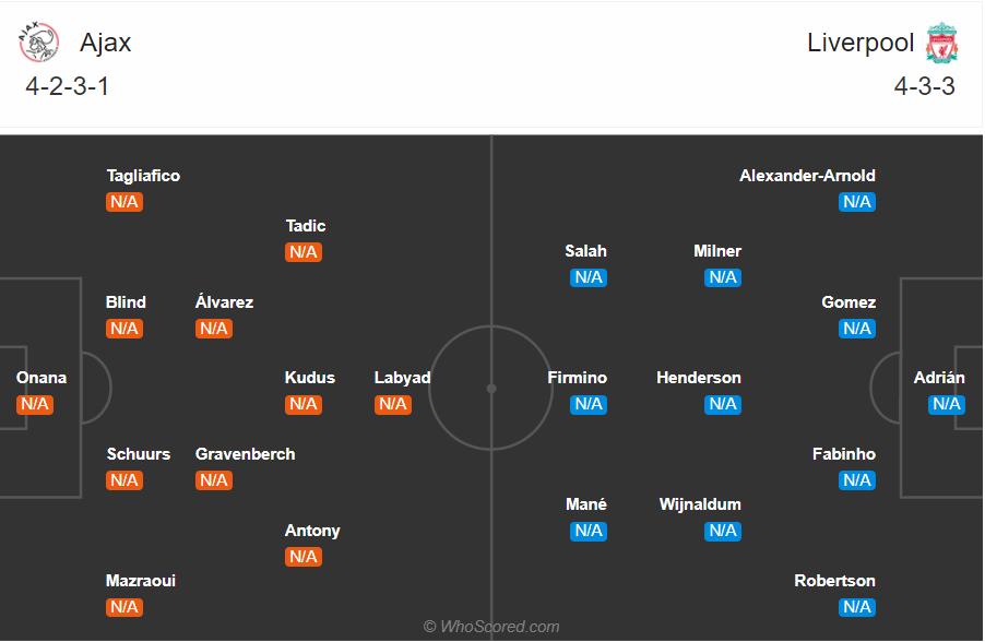 Soi kèo Ajax vs Liverpool