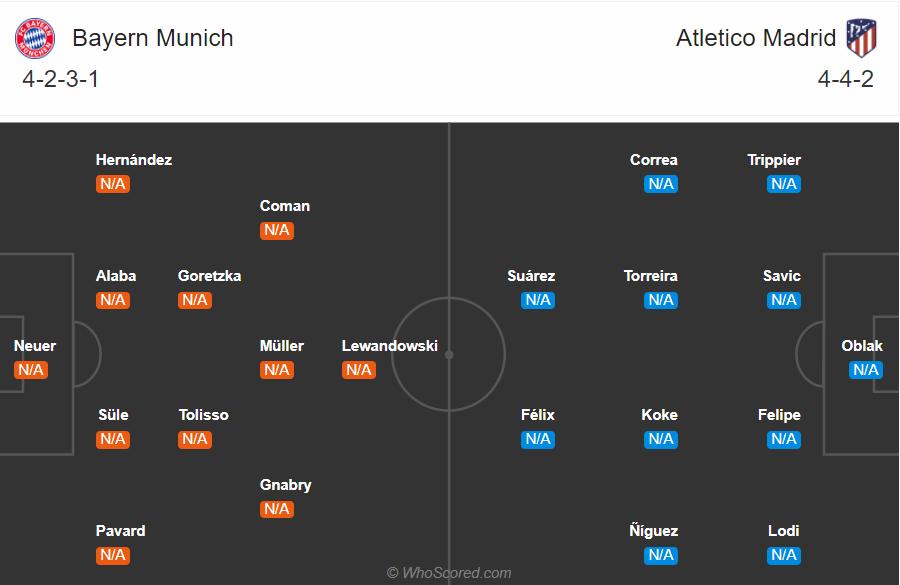 Soi kèo Bayern vs Atletico Madrid