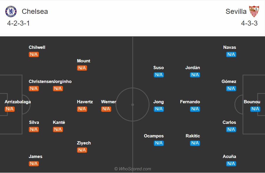 Soi kèo Chelsea vs Sevilla