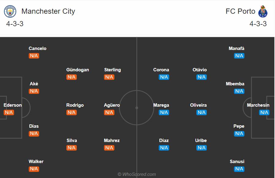 Soi kèo Man City vs Porto