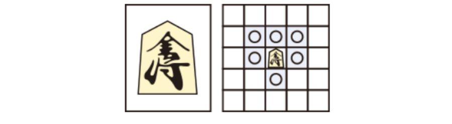 quân tướng vàng trong cờ shogi
