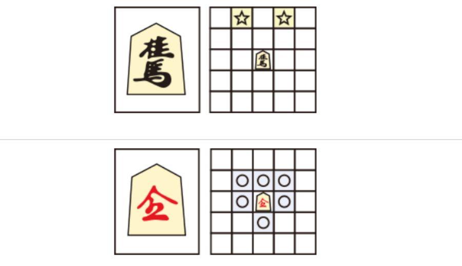 quân mã trong cờ shogi