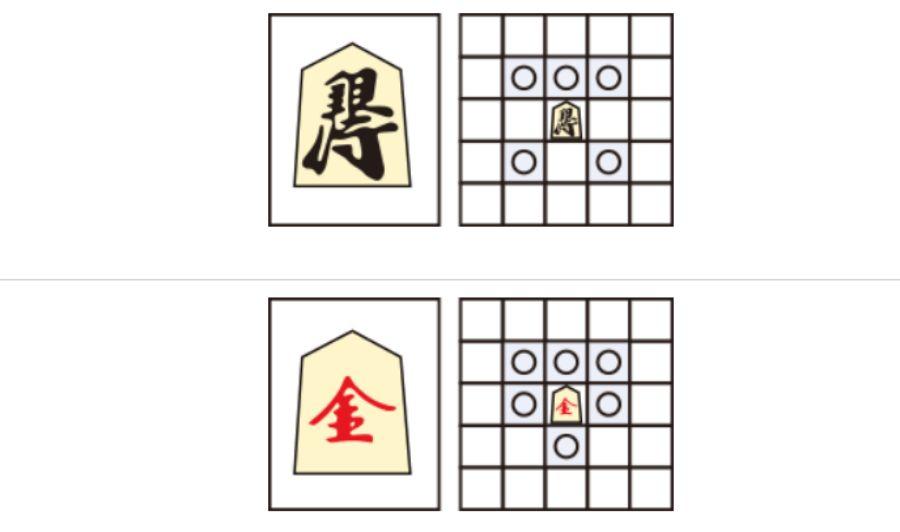 quân tướng bạc trong cờ shogi
