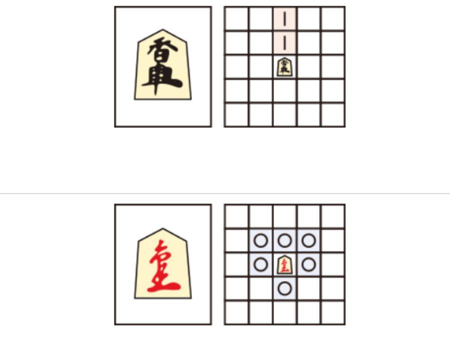 quân hương xa trong cờ shogi