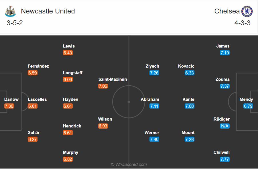 Soi kèo Newcastle vs Chelsea