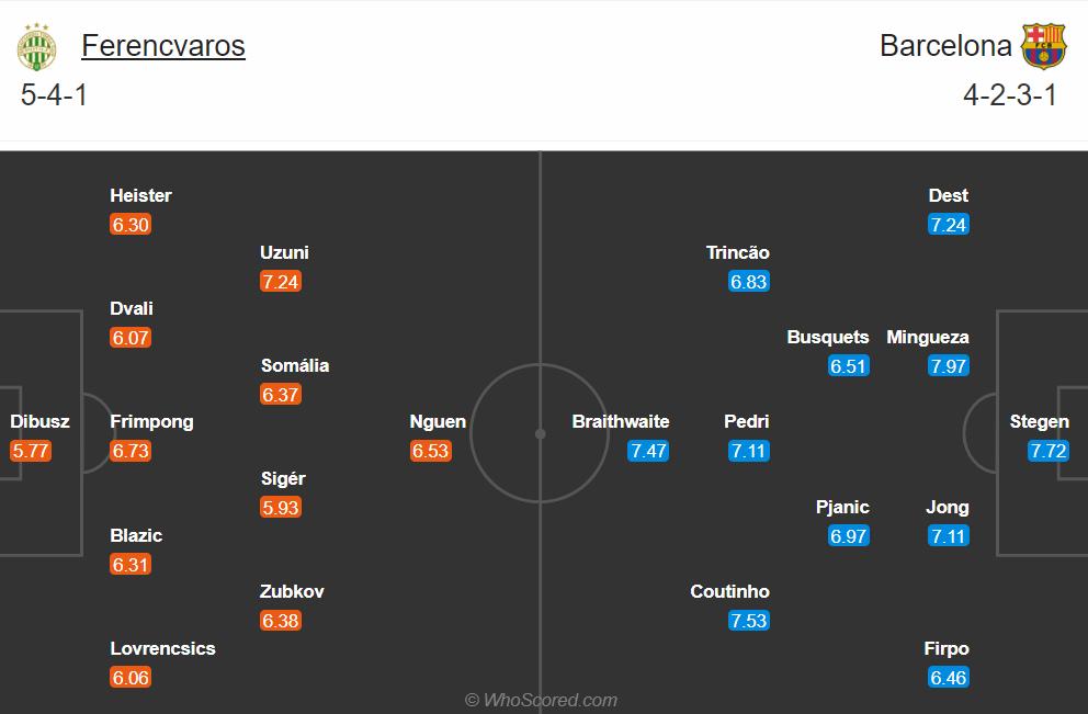 Soi kèo Ferencvaros vs Barcelona