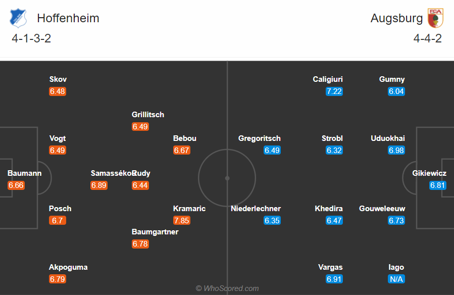 Soi kèo Hoffenheim vs Augsburg