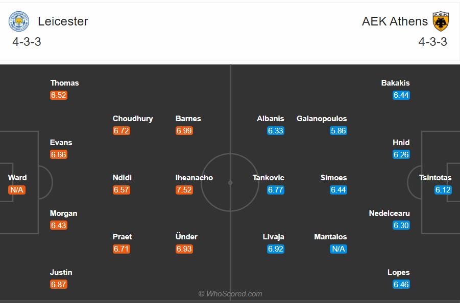 Soi kèo Leicester vs AEK Athens
