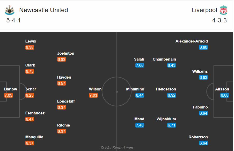 Soi kèo Newcastle vs Liverpool