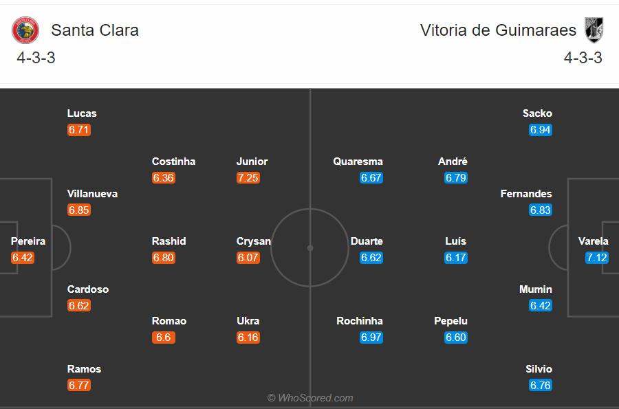 Soi kèo Santa Clara vs Guimaraes