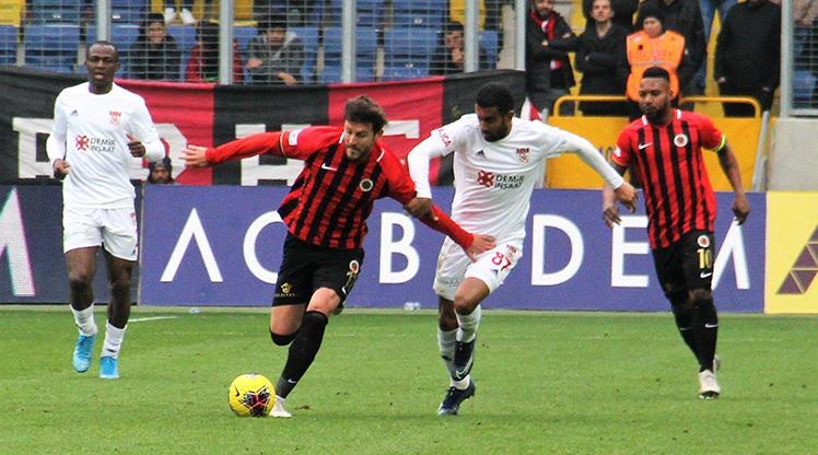 Soi kèo Sivasspor vs Genclerbirligi