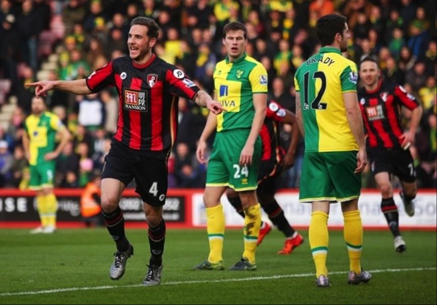 Soi kèo Watford vs Norwich