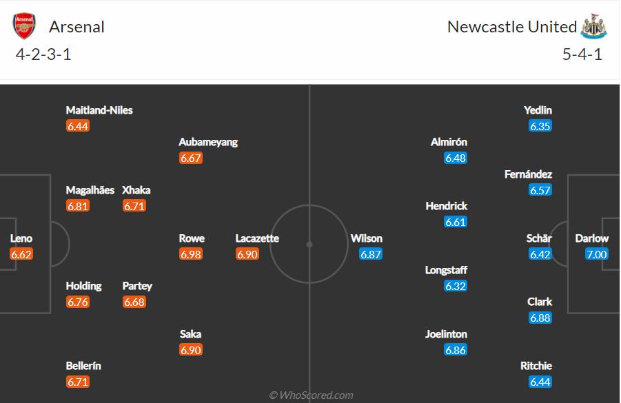 Soi kèo Arsenal vs Newcastle