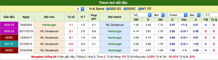 Soi kèo Hamburg vs Osnabruck