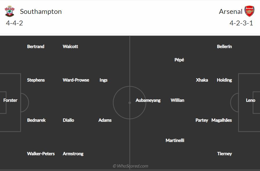Soi kèo Southampton vs Arsenal