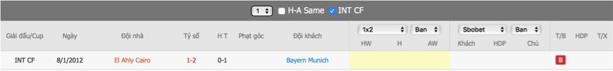 Soi kèo El Ahly vs Bayern