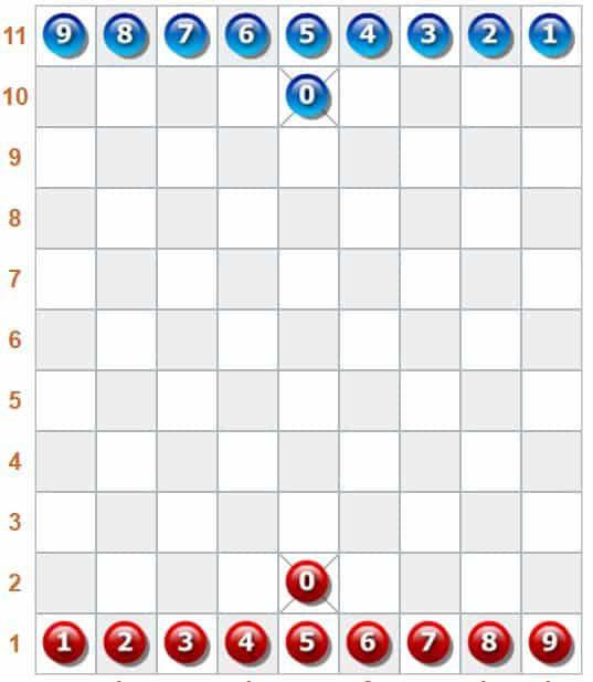 cách thiết lập cờ toán