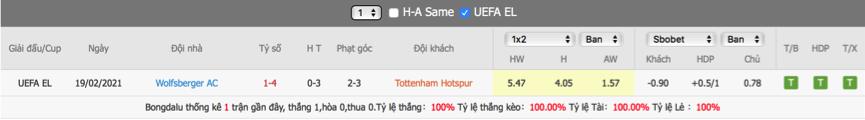 Soi kèo Tottenham vs Wolfsberger
