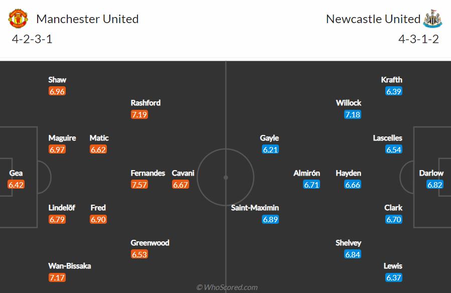 Soi kèo MU vs Newcastle