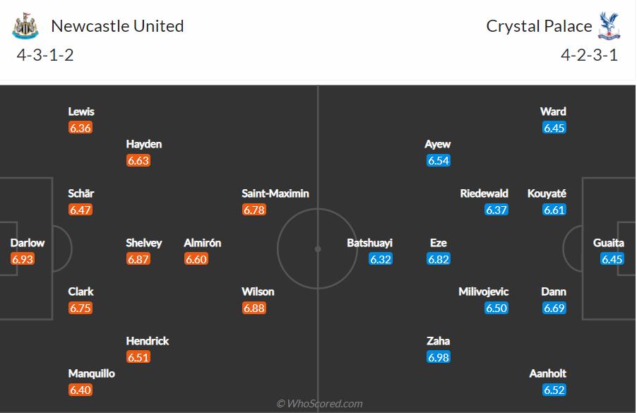 Soi kèo Newcastle vs Crystal Palace