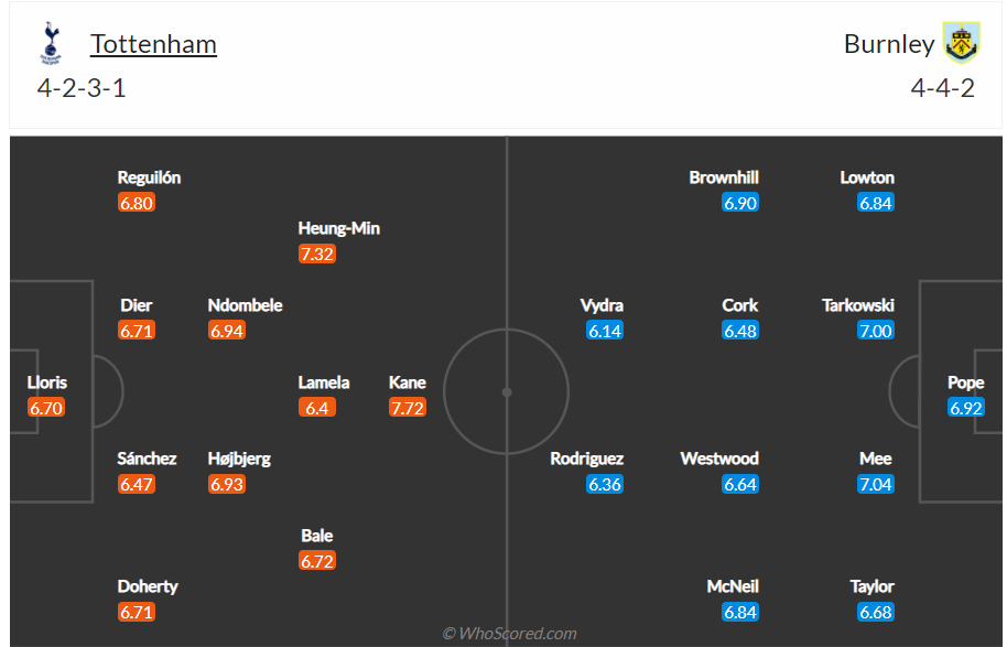 Soi kèo Tottenham vs Burnley