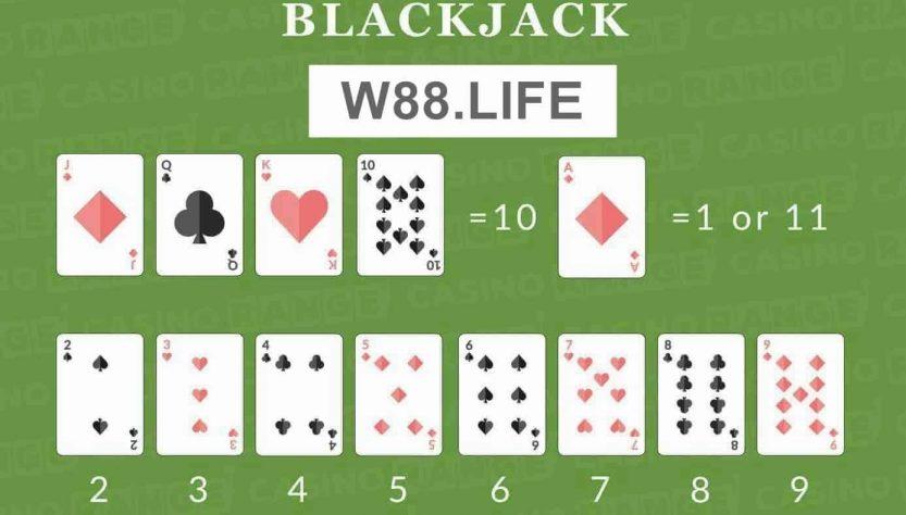 W88 – W88club – W88vn – Link vào W88 mới nhất không bị chặn