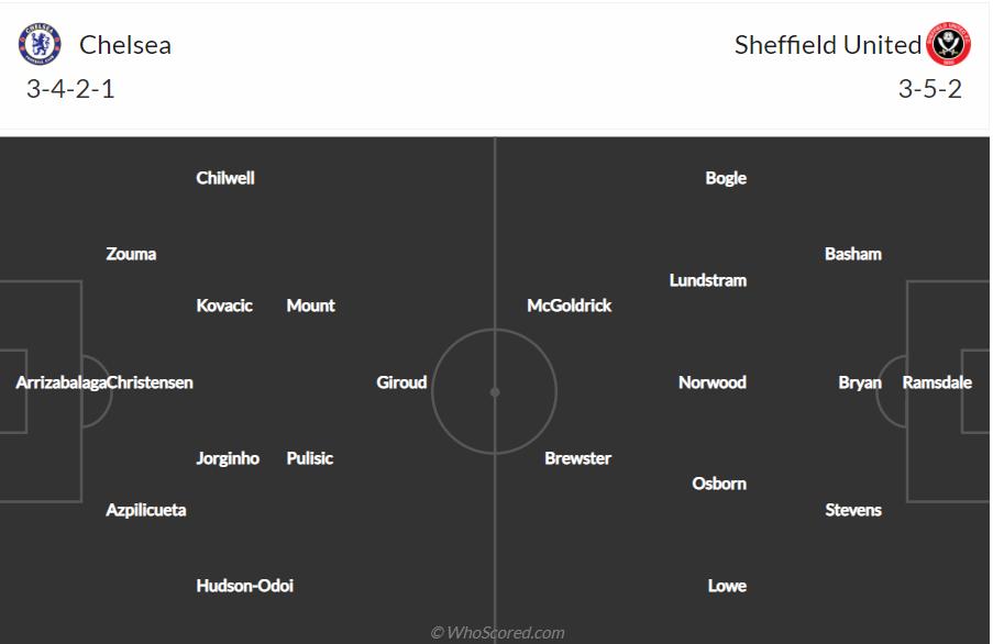 Soi kèo Chelsea vs Sheffield United
