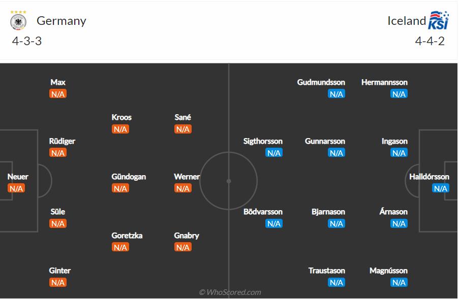 Soi kèo Đức vs Iceland