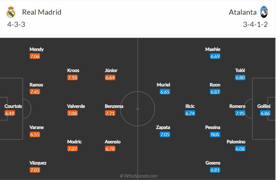 Soi kèo Real Madrid vs Atalanta